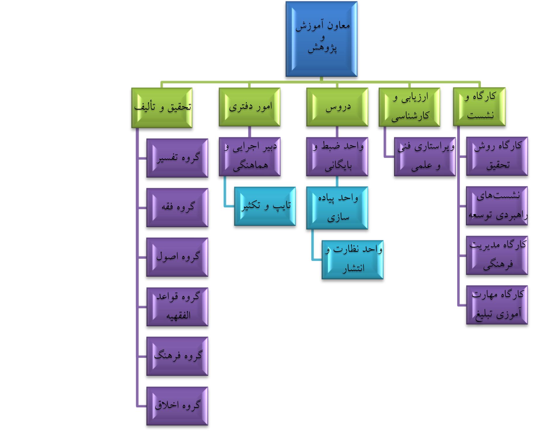 http://www.bushehri.net/images/menu-moassese/180%202.jpg
