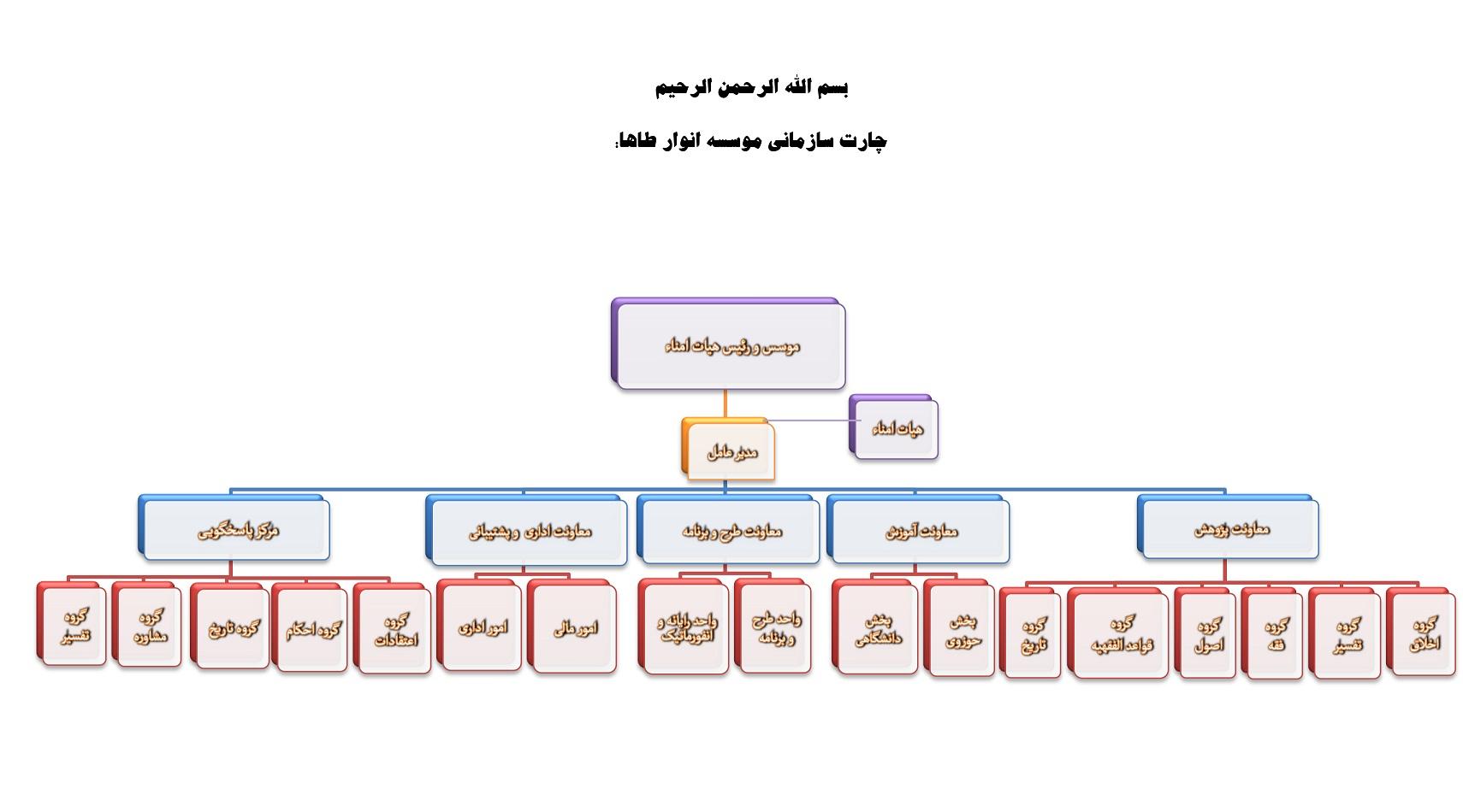 http://www.bushehri.net/images/menu-moassese/23.jpg